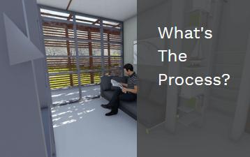 Process Link